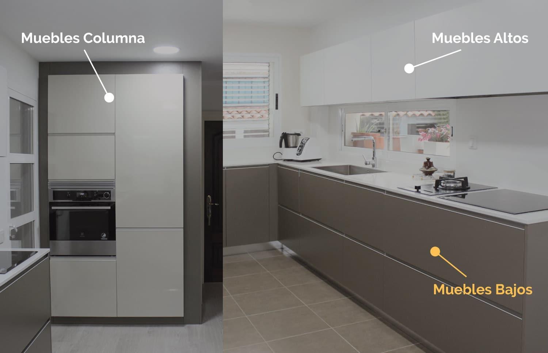 Tipologías de muebles en una cocina: muebles altos, bajos y columnas.