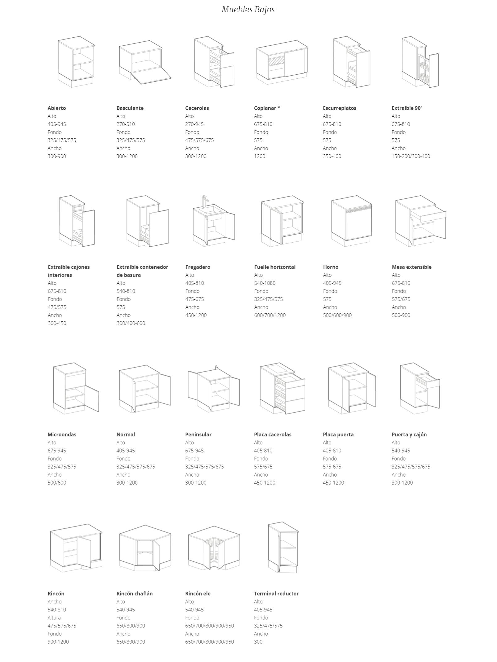 Tipologías de muebles bajos de la fábrica Senssia