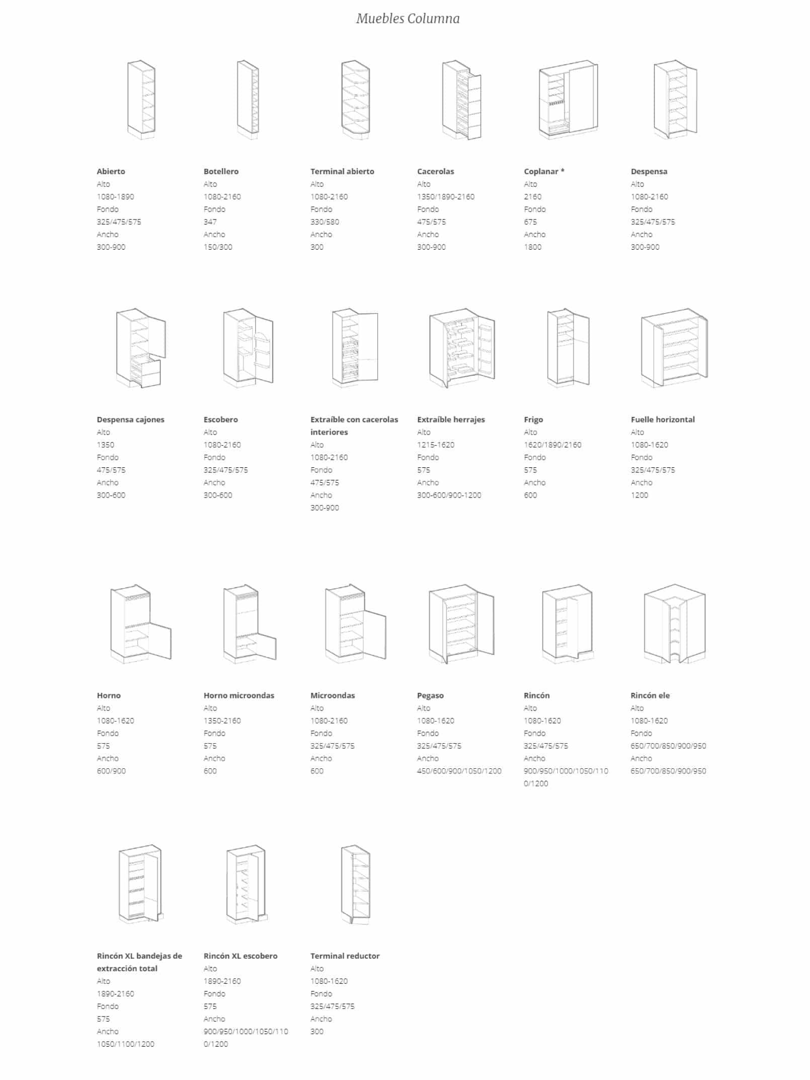 Tipos de muebles de cocina columna