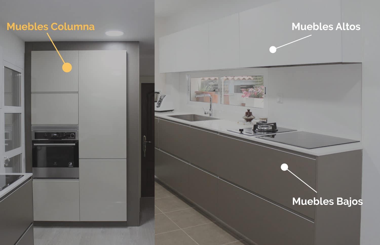 Imagen con tipos de muebles de cocina: columna, bajos y altos